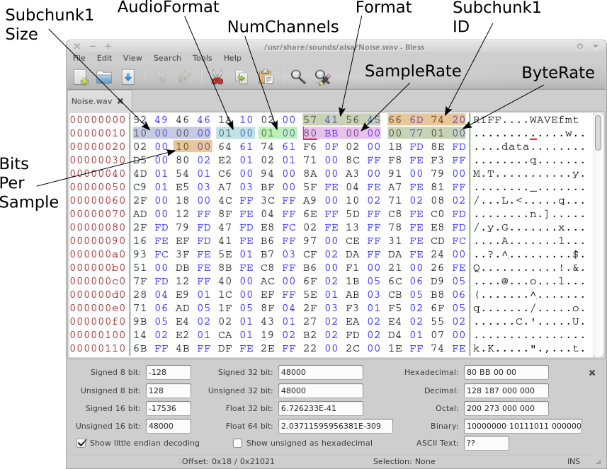Hex Editing for Archivists (Part 2) How to Read & Edit Binary Data